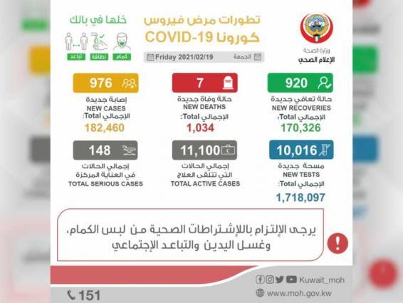 الكويت تسجل 976 إصابة جديدة بـ/كورونا/ و7 حالات وفاة