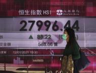 Hong Kong stocks close higher 19 april 2021