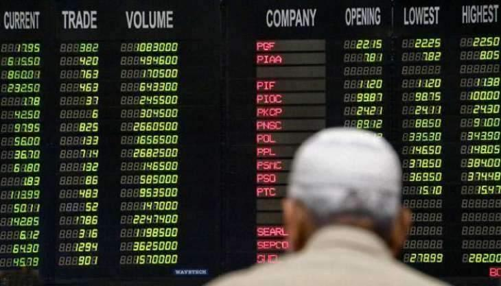 Pakistan Stock Exchange PSX Closing Rates  5 Apr 2021
