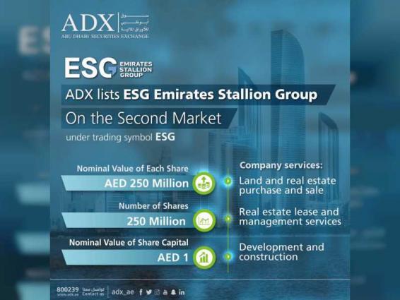 Emirates Stallion Group lists on ADX second market