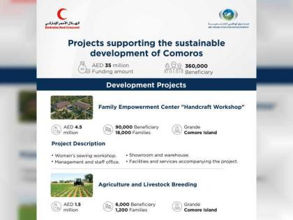 ADFD allocates AED35m to development projects in Comoros