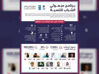 إصدار التقرير السنوي الأول لبرنامج مبعوثي الشباب للتنمية في المنطقة العربية