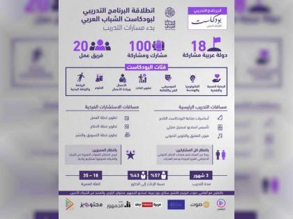 """انطلاق """"البرنامج التدريبي لبودكاست الشباب العربي"""""""