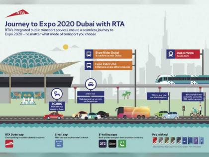 Infrastructure and road projects of Expo 2020 cost AED15 bn: RTA