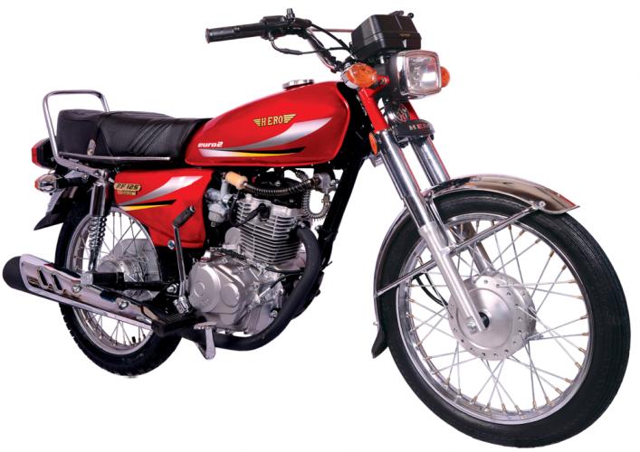 RF 125