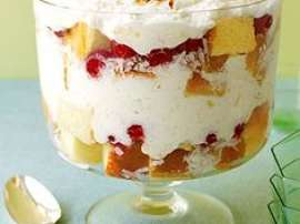 Yogurt Fruit Cake