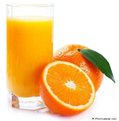 Orange Ki Squash Recipe In Urdu