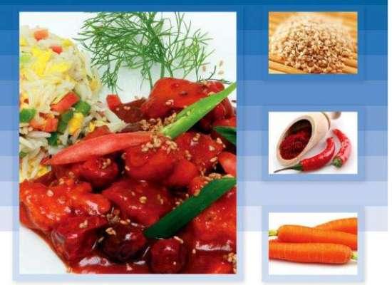 Mongolian Chicken Recipe In Urdu