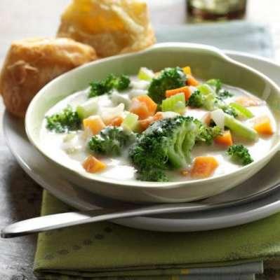 Broccoli Careem Soup Recipe In Urdu