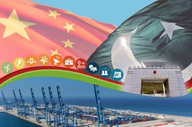 Pak China Iqtesadi Rahdari