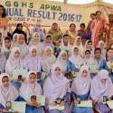 حیدر آباد: اپواء گرلز اسکول میں پانچویں سے آٹھویں جماعت میں نمایاں ..
