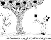 معیشت کے ثمرات ملنا شروع ہو گئے ہیں ۔ وزیراعظم عمران خان