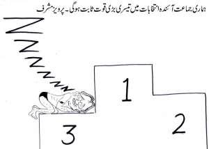 ہماری جماعت آئندہ انتخابات میں تیسری بڑی جماعت ثابت ہو گی، پرویز مشرف