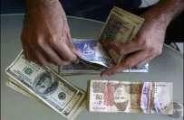 روپے کی قدر میں اضافہ،ڈالر 98 روپے 65 پیسے کا ہوگیا