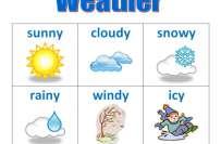 محکمہ موسمیات کی آئندہ تین سے چار روز کے دوران موسم کی صورتحال غیر یقینی ..