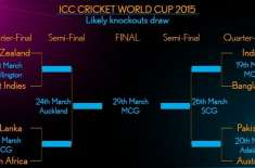 ورلڈ کپ 2015:کوارٹر فائنل مقابلوں کے لیے ایمپائرز اور میچ ریفری کے ناموں ..