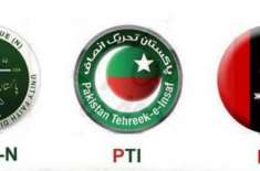 پیپلز پارٹی ،مسلم لیگ ن سمیت دیگر سیاسی جماعتوں کو جھٹکا،سینکڑوں نوجوان ..