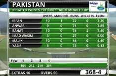 پانچواں ون ڈے ، سری لنکا نے پاکستان کو جیت کے لیے 368 رنز کا ہدف دے دیا