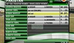 پہلا ٹی ٹونٹی ، پاکستان ویمن نے بنگلہ دیش ویمن کو جیت کیلئے 125رنز کا ..