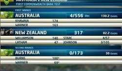 پہلا ٹیسٹ، آسٹریلیا نے نیوزی لینڈ پر 239 رنز کی برتری کے باوجود بھی فالو ..