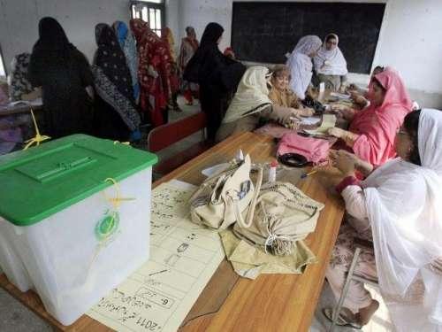 بلوچستان، بلدیاتی انتخابات ..