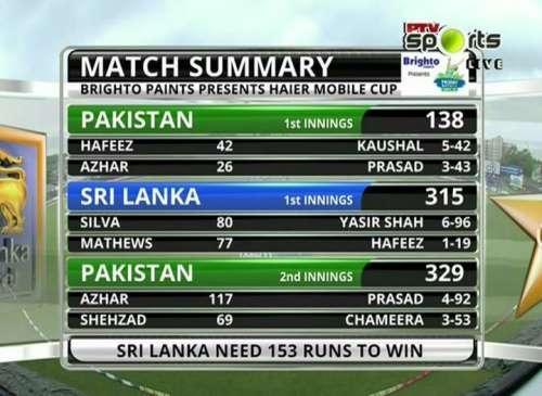 پاک سری لنکا دوسرا ٹیسٹ فیصلہ ..