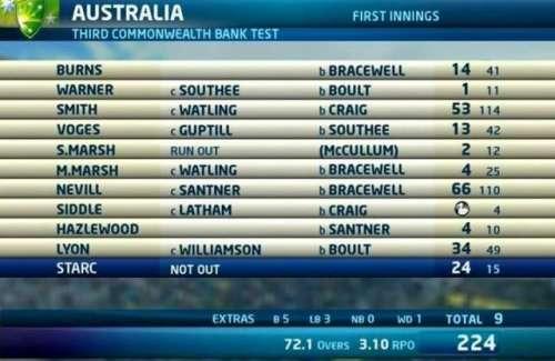 ایڈیلیڈ ٹیسٹ ، آسٹریلیا کی ٹیم ..
