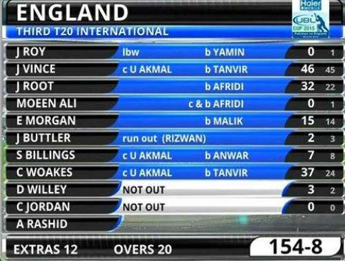 شارجہ ٹی ٹونٹی، انگلیند نے پاکستان ..