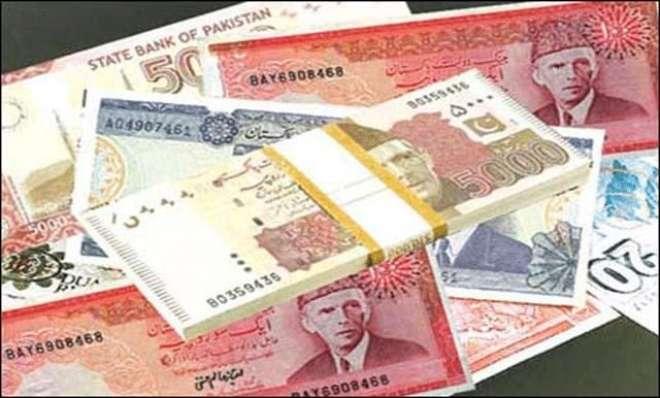 پاکستان کے زرمبادلہ کے ذخائر 16 ارب 28 کروڑ 42 لاکھ ڈالر ہوگئے