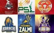 پی ایس ایل، کراچی کنگز نے روی بوپارا کی تباہ کن باؤلنگ کے باعث لاہور ..