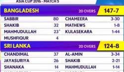 ایشیاء کپ ٹی ٹونٹی :بنگلہ دیش نے سری لنکا کو 23رنز سے ہرا کر ایونٹ کا ..