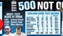 انگلینڈ نے 500 ٹیسٹ کی میزبانی کااعزازحاصل کرکے ایک اور ریکارڈ بنالیا