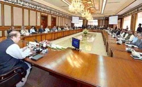 مشترکہ مفادات کونسل کا اجلاس ..