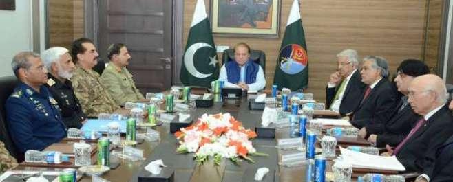 وزیراعظم کی زیرصدارت نیشنل کمانڈ اینڈ کنٹرول اتھارٹی کا 22اجلاس، اجلاس ..
