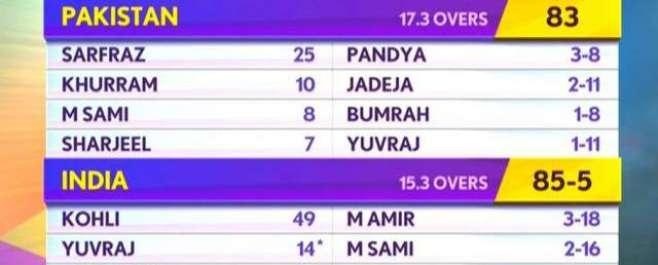 ایشیاء کپ ٹی ٹونٹی ، بھارت نے پاکستان کو 5وکٹوں سے شکست دیدی