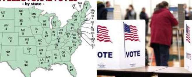 امریکا کا پچیدہ انتخابی عمل8:نومبر کو ہونیوالے انتخابات میں تمام ریاستوں ..