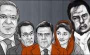 نوازشریف کے خلاف العزیزیہ اسٹیل ملزریفرنس کی سماعت