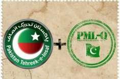 PTI, PMLN form alliance in Karachi