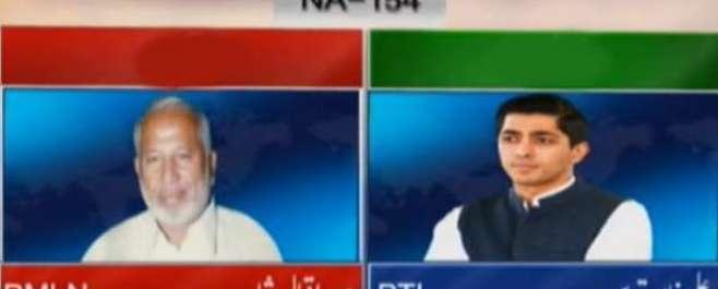 این اے 154 لودھراں ضمنی الیکشن، تمام 338 پولنگ اسٹیشنز کے غیر سرکاری غیر ..