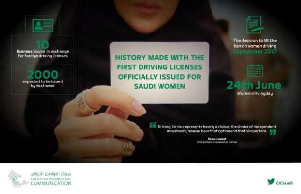 سعودی عرب: سنگین ٹریفک خلاف ورزیوں کی مُرتکب خواتین کے لیے سزا میں نرمی ..