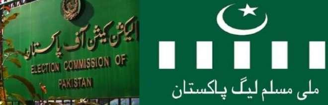 وزارت داخلہ الیکشن کمیشن میں ملی مسلم لیگ سے متعلق رپورٹ حتمی رپورٹ ..