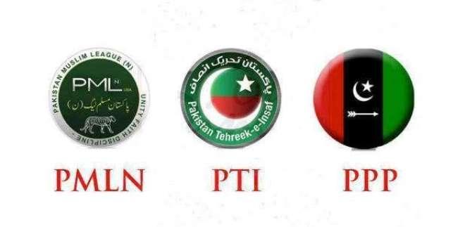 پنجاب میں سیاسی جماعتوں کی پوزیشنز کا نیا سروے جاری
