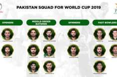 Pakistan's final World Cup Squad announced