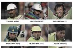 All-time Pakistan World Cup XI