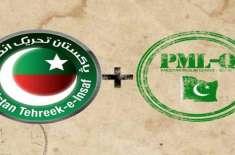 فواد چوہدری کے بیان سے پی ٹی آئی سے اتحاد ختم ہوسکتا ہے'مسلم لیگ (ق) ..