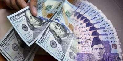 روپیہ کی بڑی چھلانگ، امریکی کرنسی کی قیمت 4 ماہ کی کم ترین سطح پر آگئی
