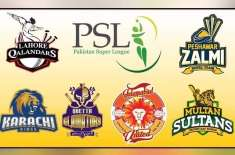 PSL 5, Which players can be out?