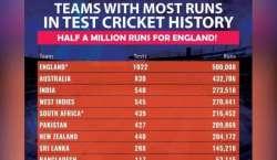 انگلینڈ 5لاکھ ٹیسٹ رنز مکمل کرنے والی پہلی ٹیسٹ ٹیم بن گئی
