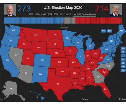 پینسلوینیا نے فیصلہ سنادیا'جوبائیڈن نے ٹرمپ کو76الیکٹرول ووٹوں سے ..