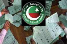 پی پی 38 سیالکوٹ ضمنی الیکشن، تحریک انصاف پنجاب کی سیاست کا بڑا اپ سیٹ ..